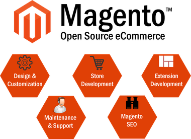 Few things to improve e-commerce business using Magento website.